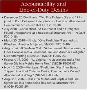 Accountability and Line-of-Duty Deaths