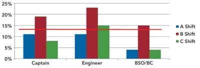 <b>Figure 3. Move-Up Capacity</b>