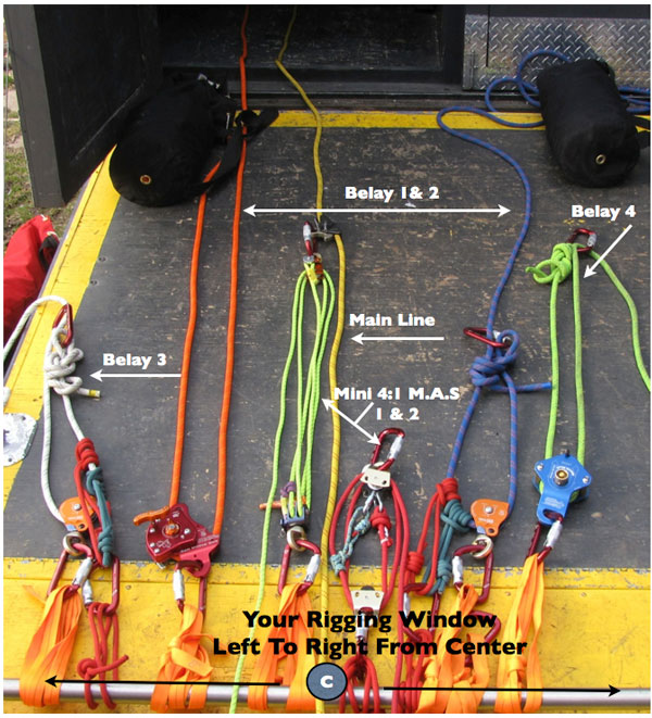 Technical Rescue Training: Rigging for Horizontal and Vertical Confined Space Entry