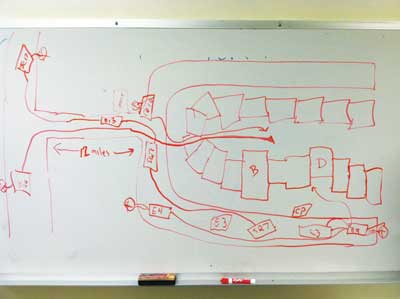 (8) This crude drawing (not exactly to scale) was used for the incident evaluation. To the left of the drawing is River Road. To the right at the open end of the horseshoe is the Hudson River. The