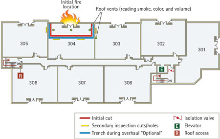 Figure 1. Three-Story, Wood-Frame Multi-Family Fire Extending from Exterior into Flat Roof