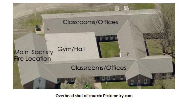 Overhead shot of church
