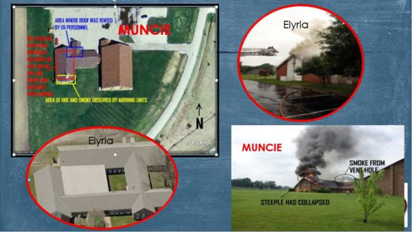 Comparisons of two fire incidents in churches