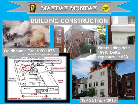 Mayday Monday: Building construction and firefighter survival