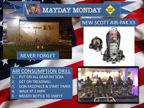 Mayday Monday: Air Consumption Drill