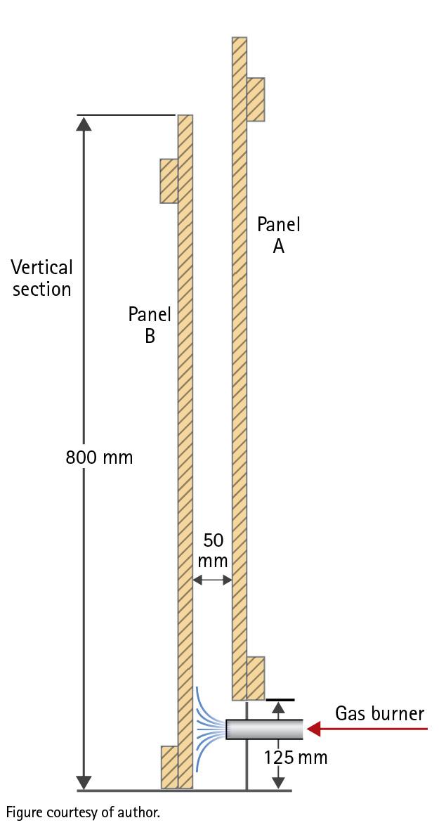 Figure 1. The 1939 Schlyter Test Apparatus