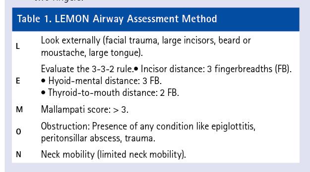 Table 1. LEMON Airway Assessment Method