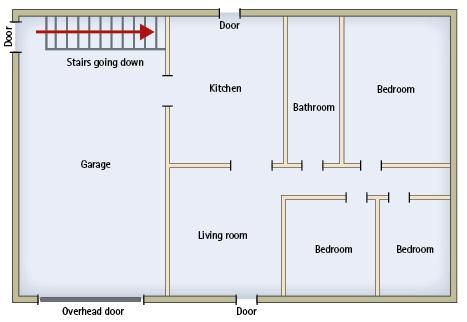Figure 1. Basement Access