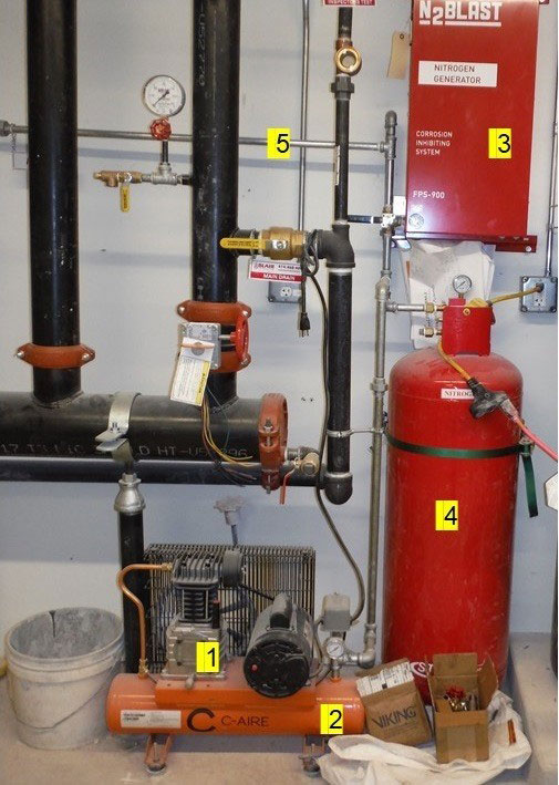 Nitrogen generator connected to a dry-pipe sprinkler system