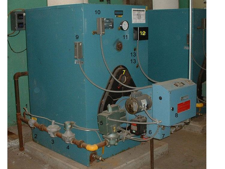 Modern boiler and gas-fuel oil burner