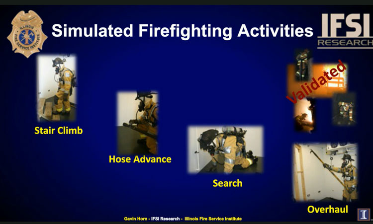 Firefighter functions