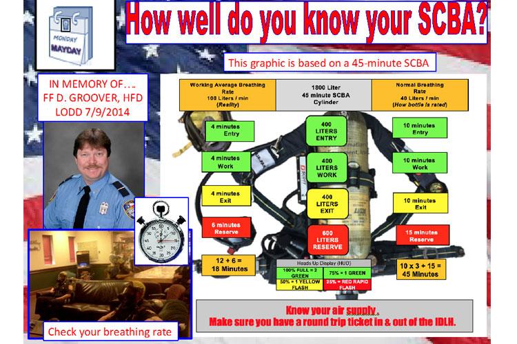 Firefighter Daniel Groover of Houston