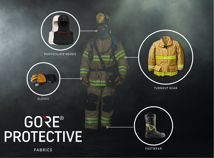 At W. L. Gore & Associates, we know the most important aspect of your turnout gear is protection.