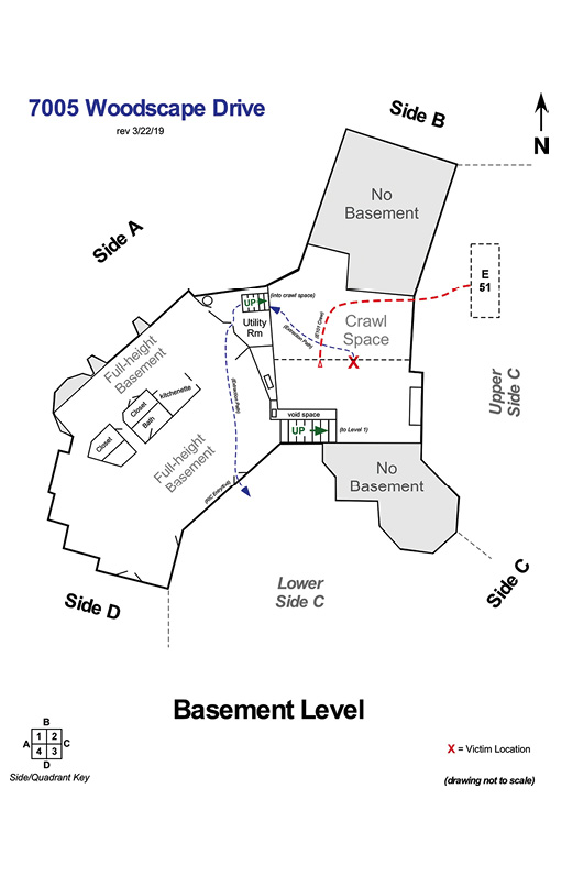 Figure 1. The Basement and Crawl Space