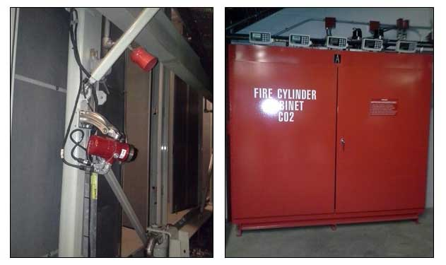 Flame detectors and CO2 extinguishing system