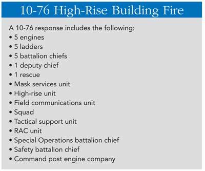 10-76 high-rise